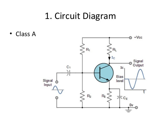comparison of a, b \u0026 c power amplifiers Class AB Amplifier Circuit Class C Amplifier Circuit Diagram #6